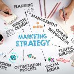 5 B2B Marketing Strategies that Work