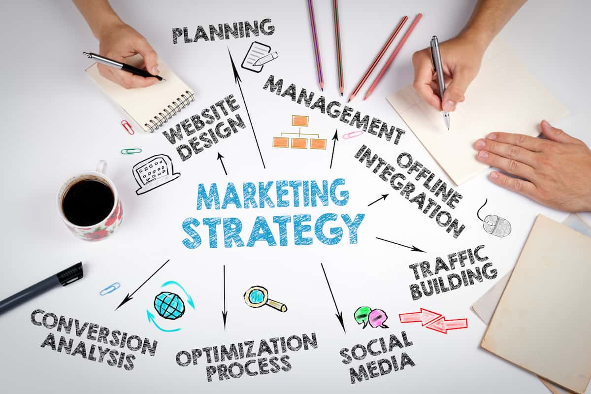 b2b marketing strategies