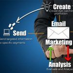 8 Strategies for More Effective Email Marketing