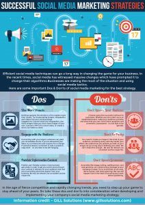 Social Media Marketing Dos and Don'ts
