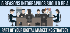 Infographics in Digital Marketing – 5 Reasons to Use Them