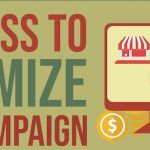 The Most Effective Way of Optimizing PPC Campaigns