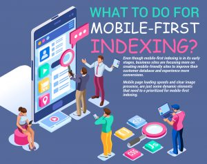 What to Do for Mobile-First Indexing